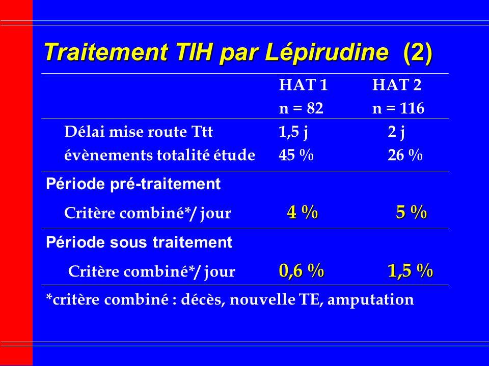 Traitement TIH par Lépirudine (1) 2 essais prospectifs ouverts multicentriques HAT 1HAT 2 HAT 1HAT 2 n = 82n = 116 Plaquettes : normalisation89 %93 %
