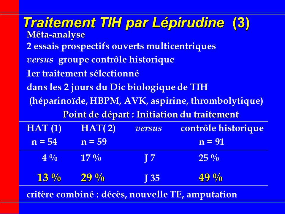 Traitement TIH par Lépirudine (2) HAT 1HAT 2 n = 82n = 116 Délai mise route Ttt1,5 j2 j évènements totalité étude45 %26 % Période pré-traitement 4 % 5