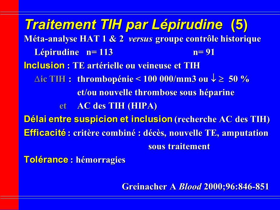 Traitement TIH par Lépirudine (4) Impact du traitement sur le risque combiné décès, nouvelle TE, amputation Risque journalier combiné dévènement HAT (
