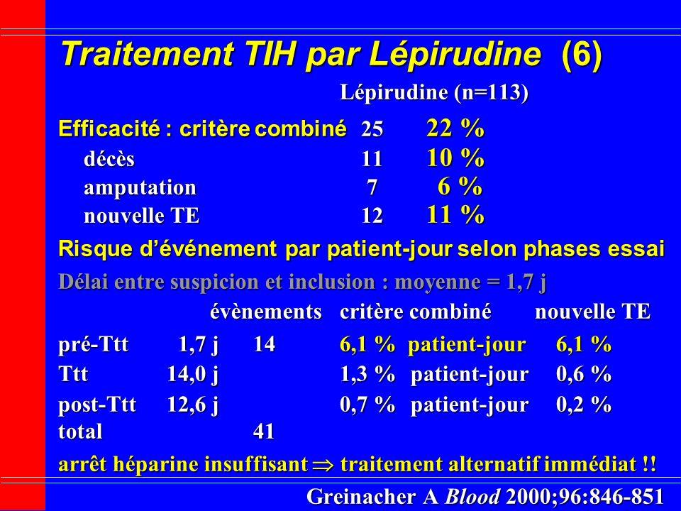 Traitement TIH par Lépirudine (5) Méta-analyse HAT 1 & 2 versus groupe contrôle historique Lépirudinen= 113n= 91 Inclusion : TE artérielle ou veineuse