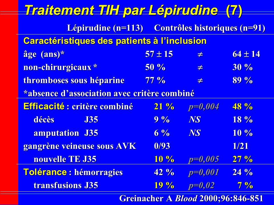 Traitement TIH par Lépirudine (6) Lépirudine (n=113) Efficacité : critère combiné 25 22 % décès11 10 % amputation 7 6 % nouvelle TE12 11 % Risque dévé