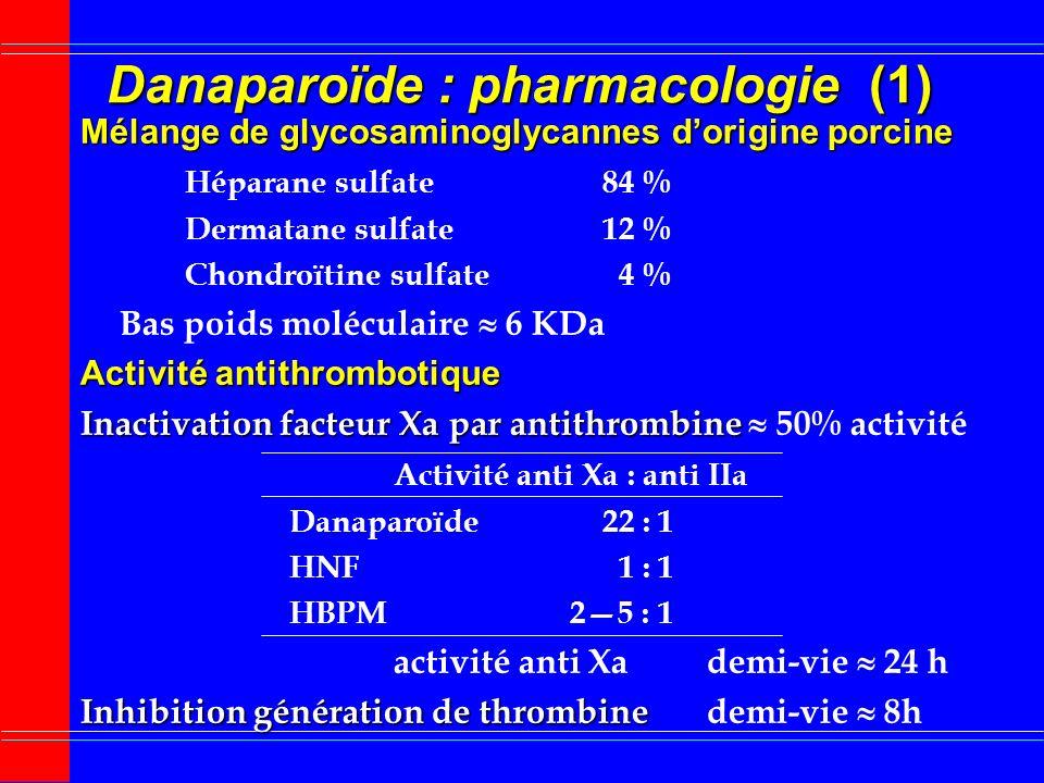 Traitement TIH par Lépirudine (7) Lépirudine (n=113)Contrôles historiques (n=91) Caractéristiques des patients à linclusion âge(ans)*57 15 64 14 non-c