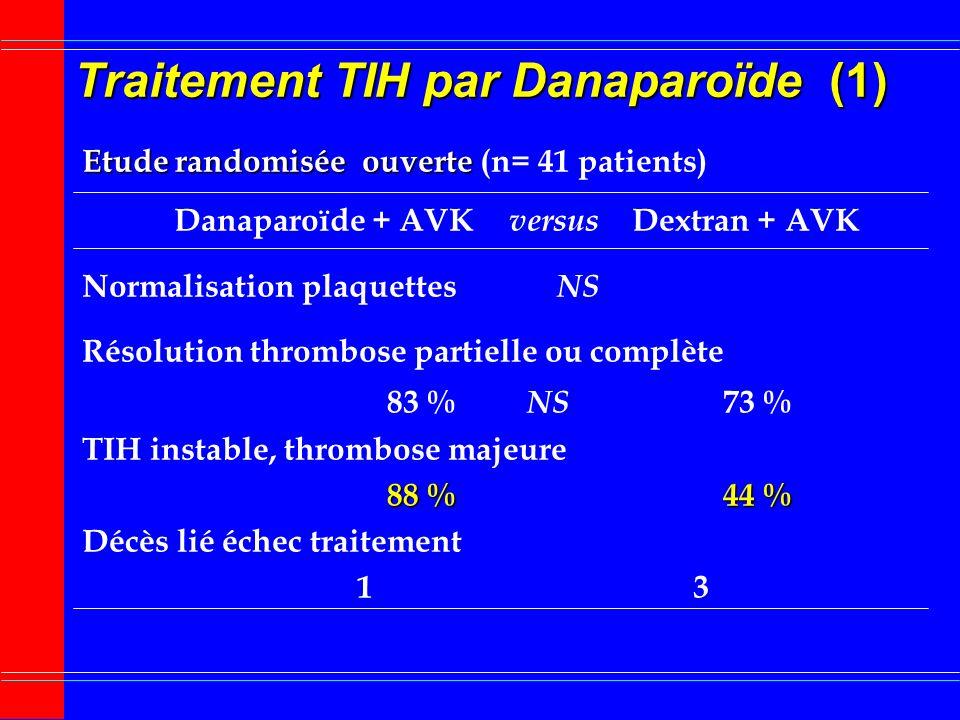 Danaparoïde : réactivité croisée, neutralisation Réactivité croisée In vitro 5 10 20 % In vivo < 5 % persistance ou rechute thrombopénie apparition no