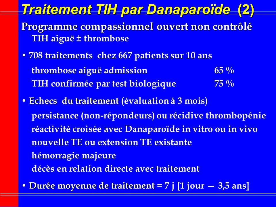 Traitement TIH par Danaparoïde (1) Etude randomisée ouverte Etude randomisée ouverte (n= 41 patients) Danaparoïde + AVK versus Dextran + AVK Normalisa