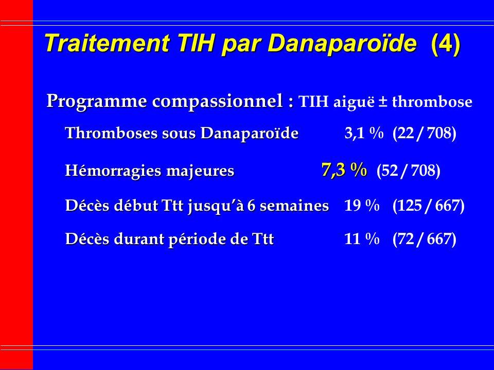 Traitement TIH par Danaparoïde (3) Programme compassionnel : Programme compassionnel : TIH aiguë ± thrombose Succès du traitement 93,5 % Succès du tra