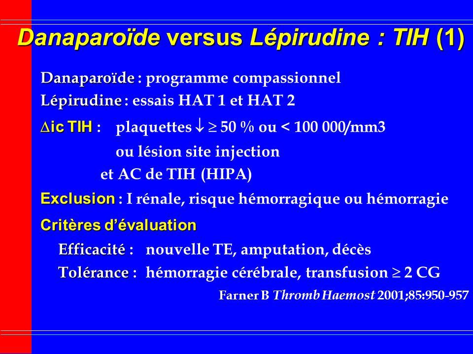 Traitement TIH par Danaparoïde (4) Programme compassionnel : Programme compassionnel : TIH aiguë ± thrombose Thromboses sous Danaparoïde Thromboses so