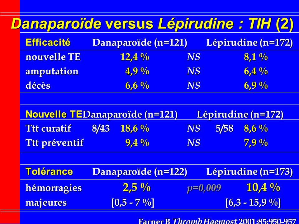 Danaparoïde versus Lépirudine : TIH (1) Danaparoïde Danaparoïde : programme compassionnel Lépirudine Lépirudine : essais HAT 1 et HAT 2 ic TIH ic TIH