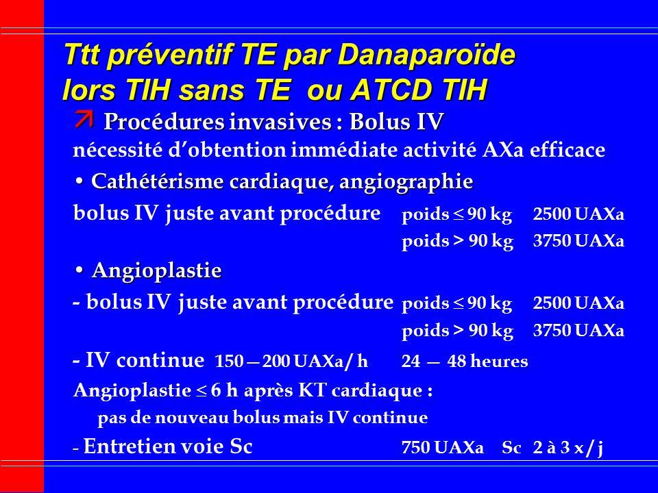 Ttt préventif TE lors TIH sans TE par Danaparoïde Poids 90 kg 750 UAXa Sc 3 x / j Poids > 90 kg 1250 UAXa Sc 3 x / j Ttt préventif TE lors ATCD TIH pa