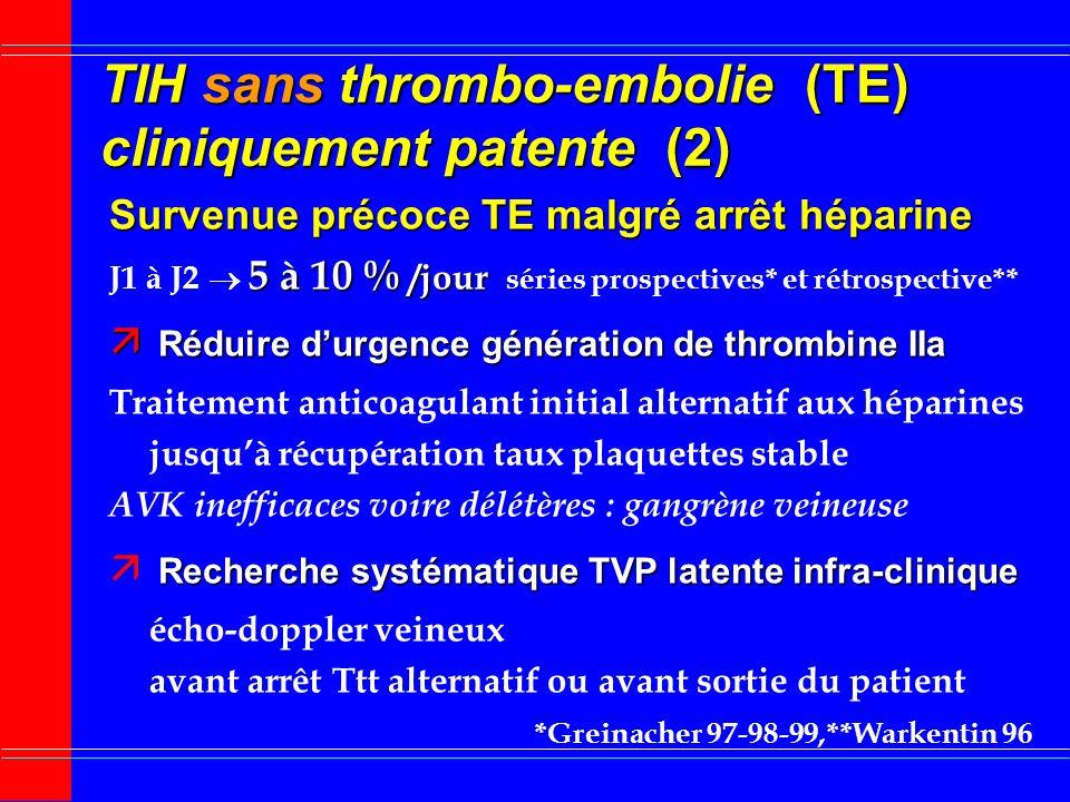 TIH sans thrombo-embolie (TE) cliniquement patente (1) Survenue précoce TE à J1 et J2 10% TE à J1 10% 18% TE à J2 18% Survenue majorité TE < 10 j Surv