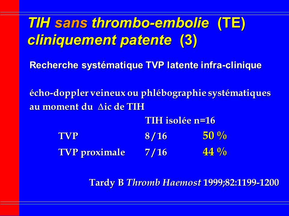 TIH sans thrombo-embolie (TE) cliniquement patente (2) Survenue précoce TE malgré arrêt héparine 5 à 10 % /jour J1 à J2 5 à 10 % /jour séries prospect