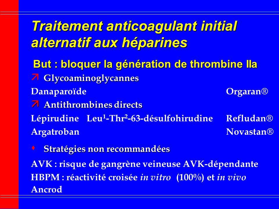 TIH avec thrombo-embolie (TE) cliniquement patente Survenue ultérieure TE malgré arrêt héparine 5 à 10 % /jour 5 à 10 % /jour séries prospectives* Réd