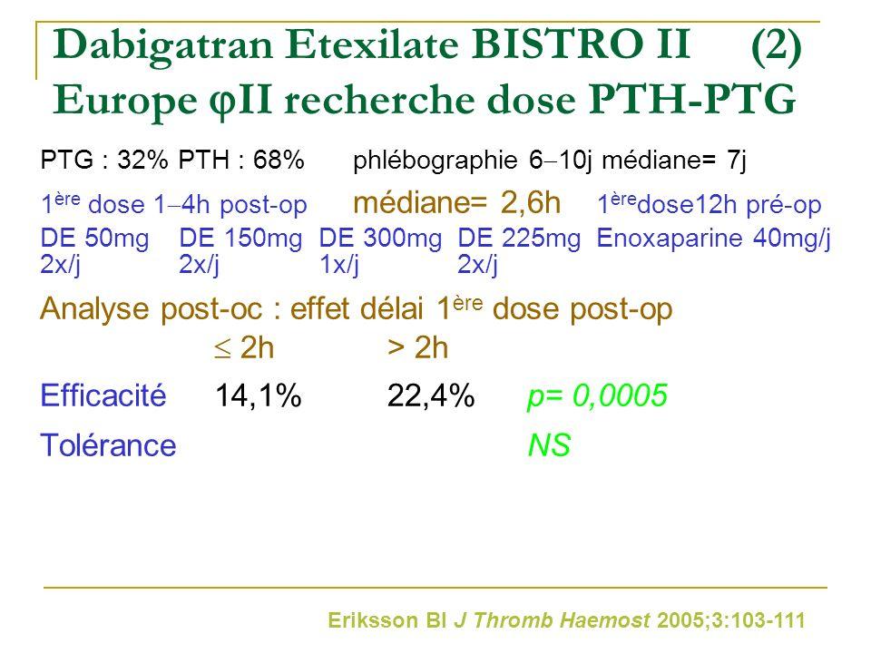 Dabigatran Etexilate BISTRO II(2) Europe II recherche dose PTH-PTG PTG : 32% PTH : 68% phlébographie 6 10j médiane= 7j 1 ère dose 1 4h post-op médiane