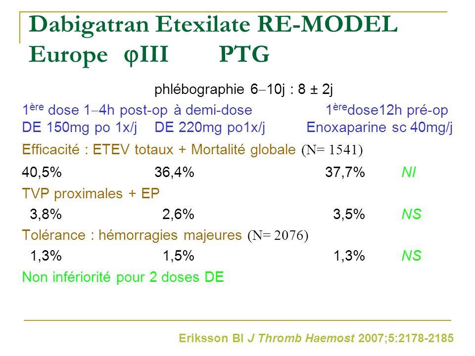 Dabigatran Etexilate RE-MODEL Europe III PTG phlébographie 6 10j : 8 ± 2j 1 ère dose 1 4h post-op à demi-dose1 ère dose12h pré-op DE 150mg po 1x/j DE