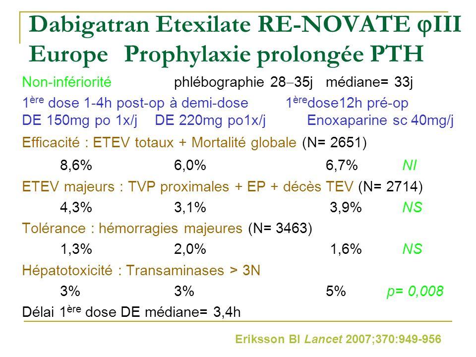 Dabigatran Etexilate RE-NOVATE III Europe Prophylaxie prolongée PTH Non-infériorité phlébographie 28 35jmédiane= 33j 1 ère dose 1-4h post-op à demi-do