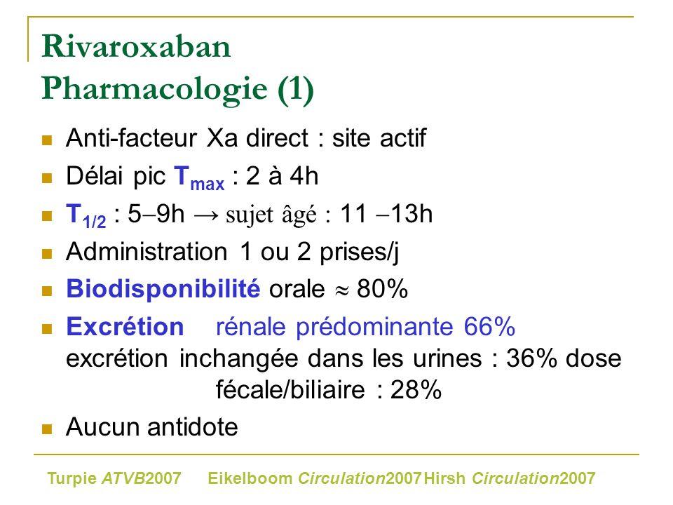 Rivaroxaban Pharmacologie (1) Anti-facteur Xa direct : site actif Délai pic T max : 2 à 4h T 1/2 : 5 9h sujet âgé : 11 13h Administration 1 ou 2 prise
