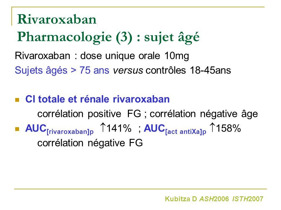 Rivaroxaban Pharmacologie (3) : sujet âgé Rivaroxaban : dose unique orale 10mg Sujets âgés > 75 ans versus contrôles 18-45ans Cl totale et rénale riva