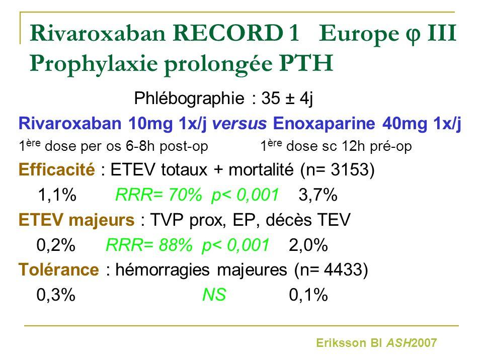 Rivaroxaban RECORD 1Europe III Prophylaxie prolongée PTH Phlébographie : 35 ± 4j Rivaroxaban 10mg 1x/jversus Enoxaparine 40mg 1x/j 1 ère dose per os 6