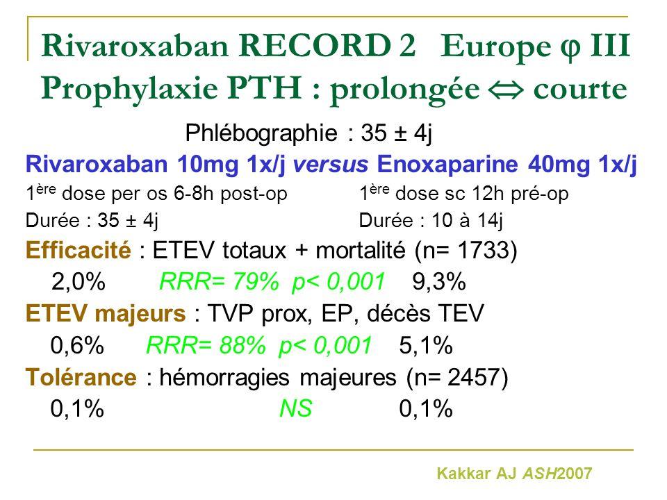 Rivaroxaban RECORD 2Europe III Prophylaxie PTH : prolongée courte Phlébographie : 35 ± 4j Rivaroxaban 10mg 1x/jversus Enoxaparine 40mg 1x/j 1 ère dose