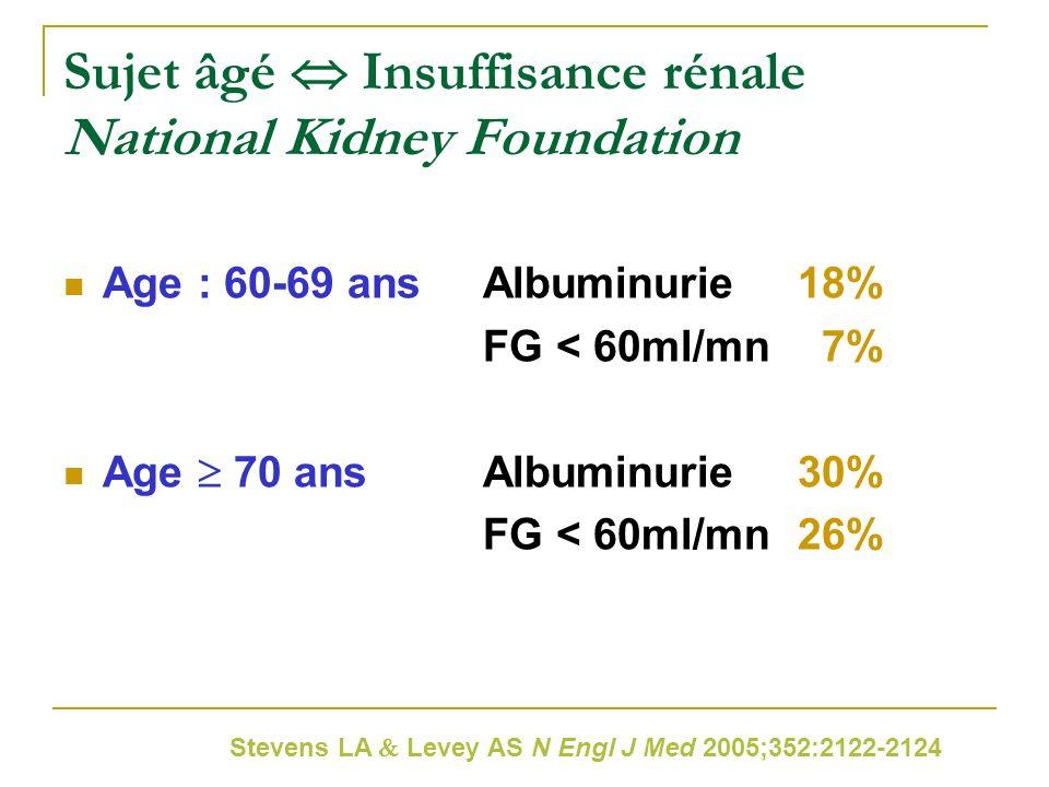 Sujet âgé Insuffisance rénale National Kidney Foundation Age : 60-69 ans Albuminurie 18% FG < 60ml/mn 7% Age 70 ansAlbuminurie30% FG < 60ml/mn 26% Ste