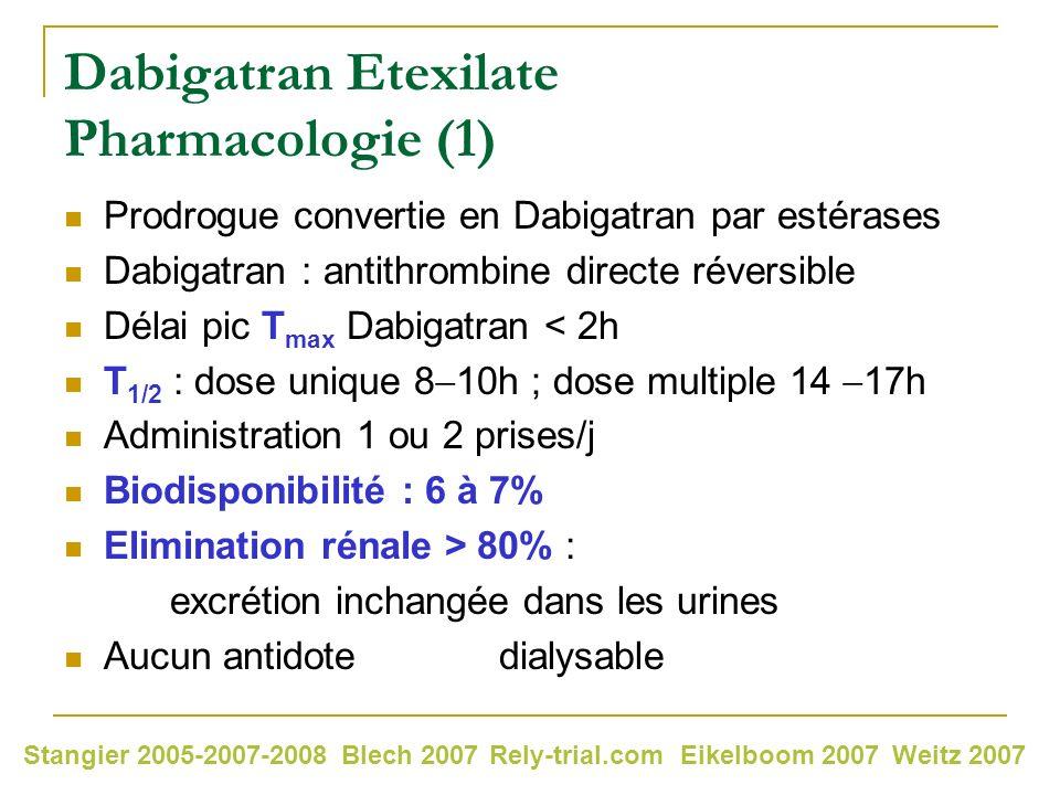 Dabigatran Etexilate Pharmacologie (1) Prodrogue convertie en Dabigatran par estérases Dabigatran : antithrombine directe réversible Délai pic T max D