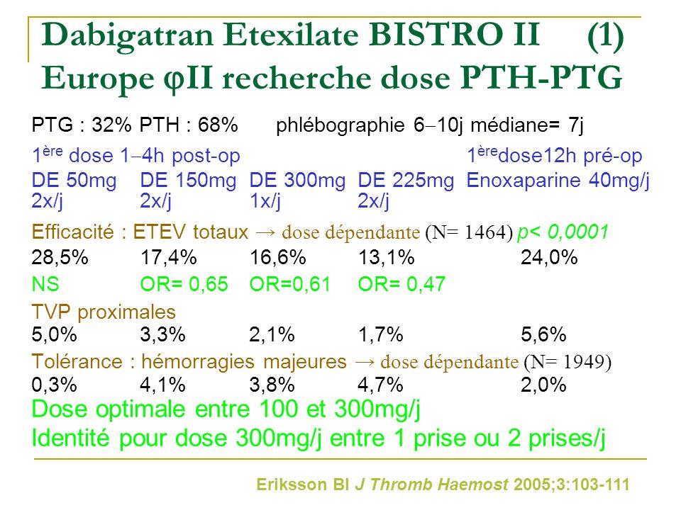 Dabigatran Etexilate BISTRO II(1) Europe II recherche dose PTH-PTG PTG : 32% PTH : 68% phlébographie 6 10j médiane= 7j 1 ère dose 1 4h post-op 1 ère d