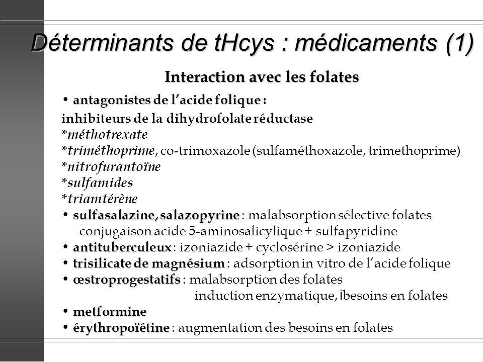 Déterminants de tHcys : médicaments (1) Interaction avec les folates antagonistes de lacide folique antagonistes de lacide folique : inhibiteurs de la