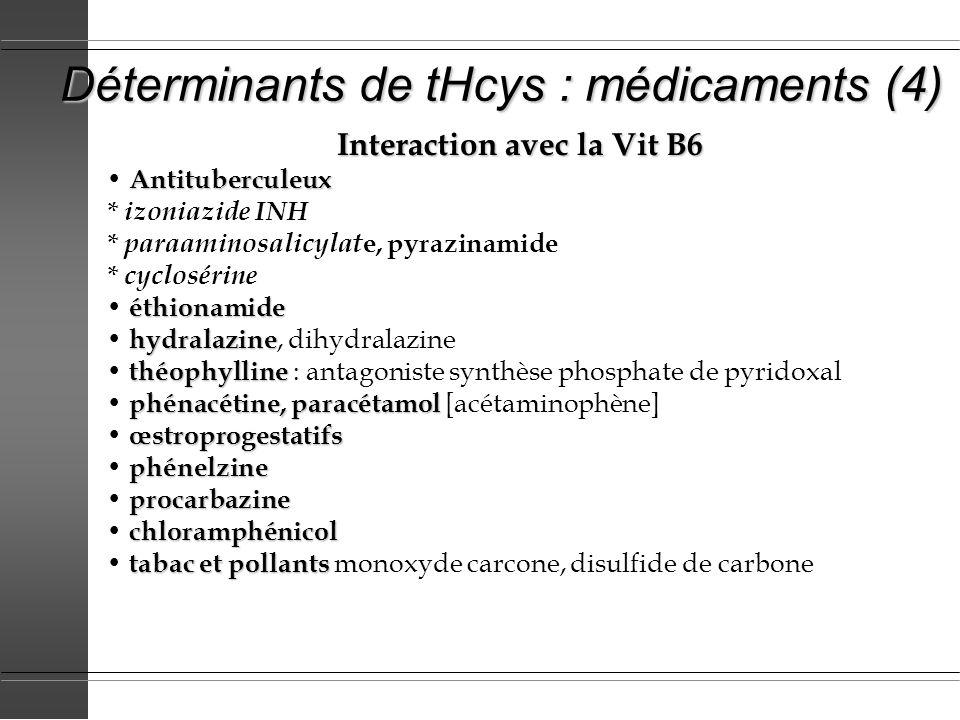Déterminants de tHcys : médicaments (4) Interaction avec la Vit B6 Antituberculeux * izoniazide INH * paraaminosalicylat e, pyrazinamide * cyclosérine