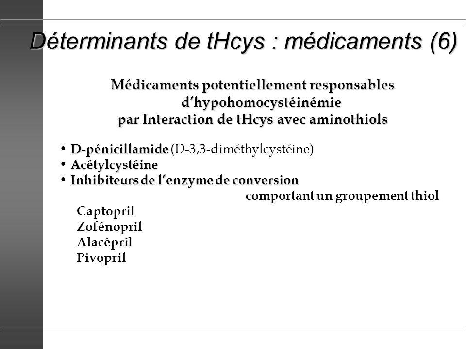 Déterminants de tHcys : médicaments (6) Médicaments potentiellement responsables dhypohomocystéinémie par Interaction de tHcys avec aminothiols D-péni