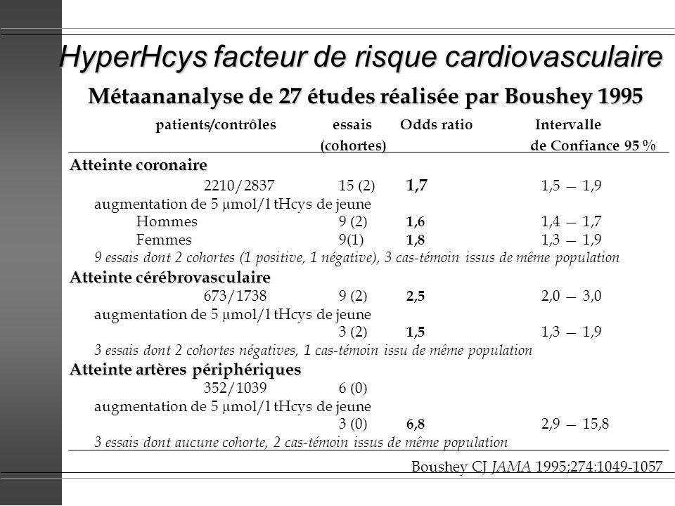 HyperHcys facteur de risque cardiovasculaire Métaananalyse de 27 études réalisée par Boushey 1995 patients/contrôlesessaisOdds ratio Intervalle (cohor