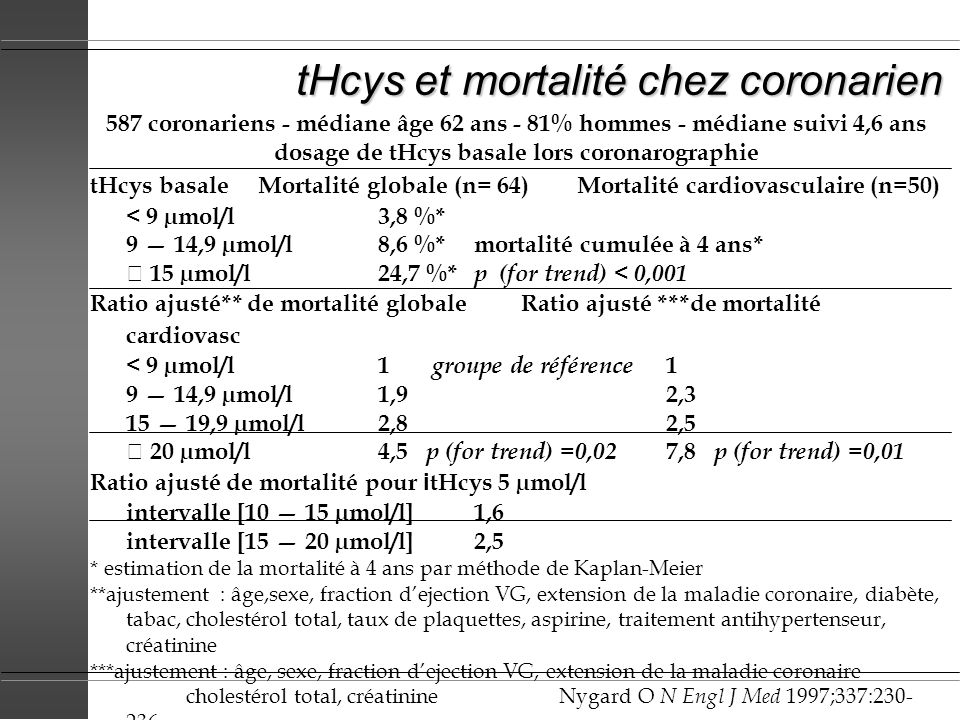 tHcys et mortalité chez coronarien 587 coronariens - médiane âge 62 ans - 81% hommes - médiane suivi 4,6 ans dosage de tHcys basale lors coronarograph