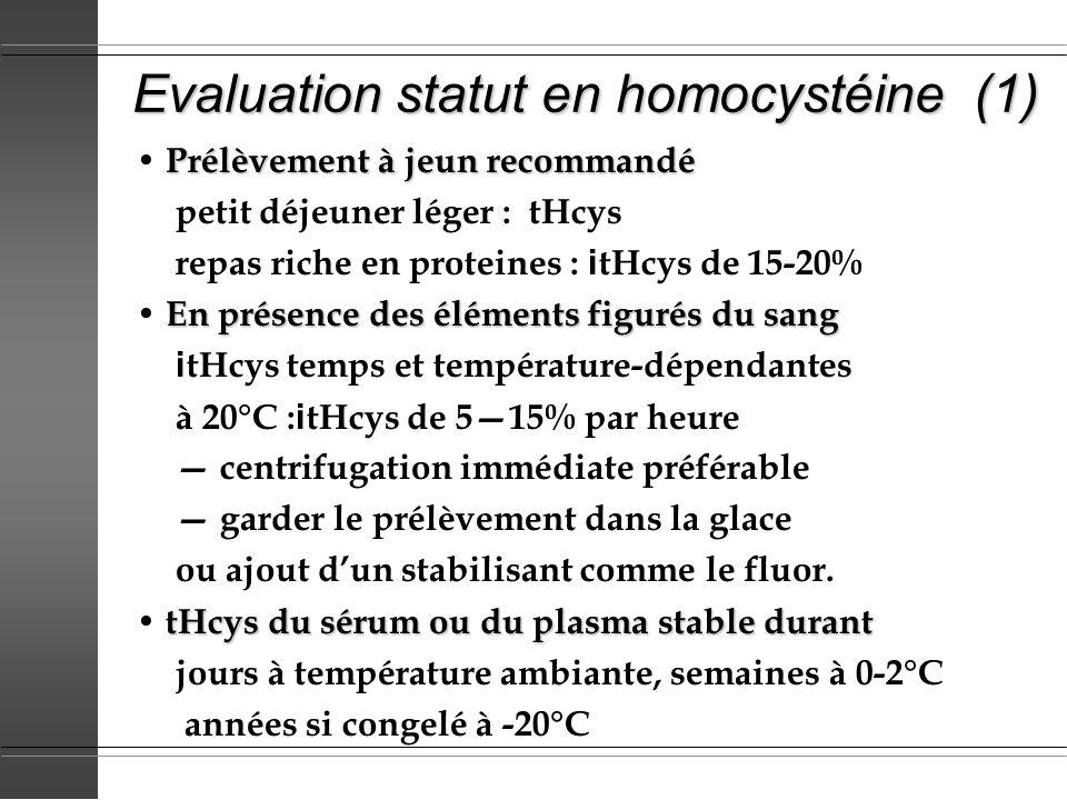 mutation C677T MTHFR facteur dhyperHcys mais pas facteur de risque Métaanalyse de 23 études cas-contrôles Maladies cardio-vasculaires (n = 5869) Contrôles (n=6644) 11,9 %Homozygotes TT11,7 % [6,5 29,7 %]* [5,4 16 %]* Odds Ratio = 1,12* IC 95 % [0,92 1,37] Métaanalyse de 13 études cas-contrôles Génotype TTGénotype CT Génotype CC (n = 444) (n = 1727) (n = 1820) tHcys (µmol/l)13,310,910,7 moyenne approximative tHcys = 0,2 µmol/l ou 2 % tHcys = 2,6 µmol/l ou 24 % * hétérogénéité, OR ajusté pour lhétérogénéité entre les études Brattström L Circulation 1998;98:2520-2526