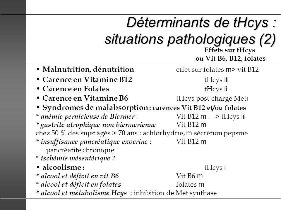 Déterminants de tHcys : situations pathologiques (3) Réponse inflammatoire négative tHcys Réponse inflammatoire négative tHcys tHcys m évènement cardiovasculaire aigu * infarctus du myocarde * accident vasculaire cérébral * réponse inflammatoire de lHcys Hcys aiguë m -25 % puis Hcys convalescence i + 20 à 22 % interférence avec interprétation dosage tHcys jusquà 3 mois * rôle de lalbumine 70 à 80 % Hcys liée à lalbumine albumine : négative acute phase reactant tHcys aiguë m // Albuminémie m lors AVC chirurgie .