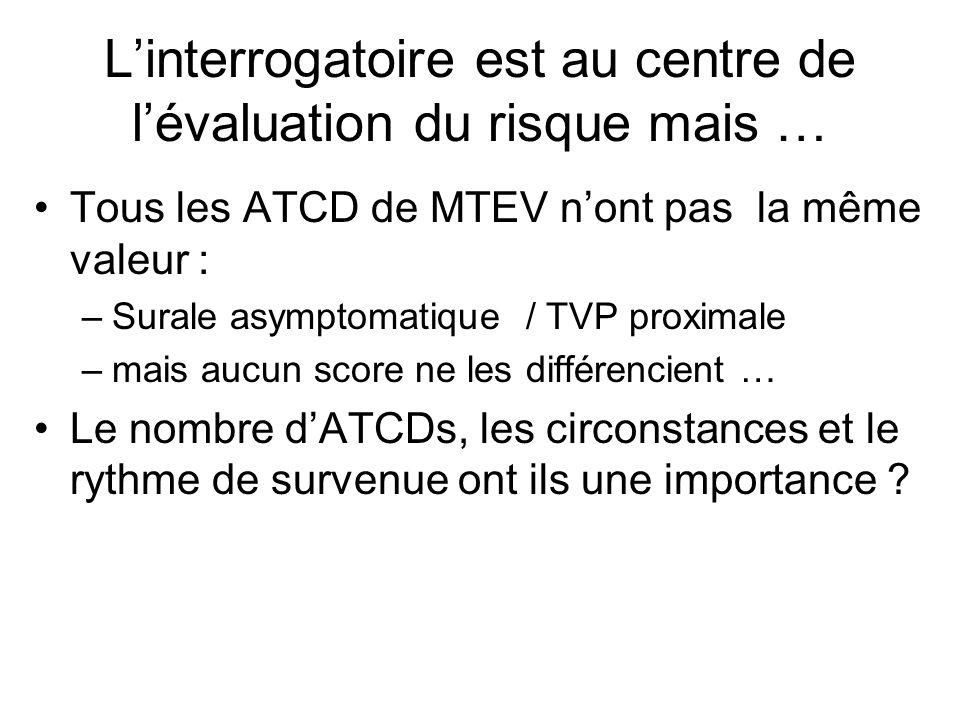 Linterrogatoire est au centre de lévaluation du risque mais … Tous les ATCD de MTEV nont pas la même valeur : –Surale asymptomatique / TVP proximale –mais aucun score ne les différencient … Le nombre dATCDs, les circonstances et le rythme de survenue ont ils une importance ?