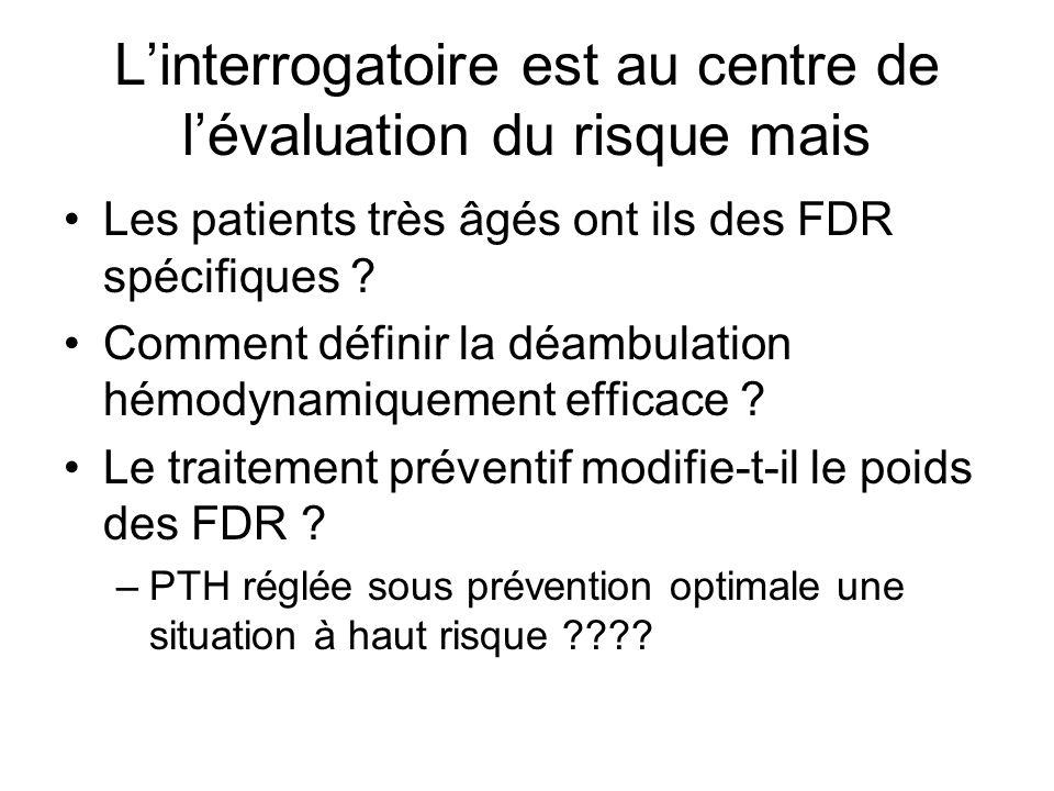 Linterrogatoire est au centre de lévaluation du risque mais Les patients très âgés ont ils des FDR spécifiques .