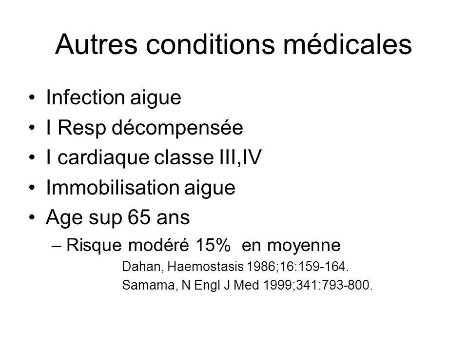 Autres conditions médicales Infection aigue I Resp décompensée I cardiaque classe III,IV Immobilisation aigue Age sup 65 ans –Risque modéré 15% en moyenne Dahan, Haemostasis 1986;16:159-164.