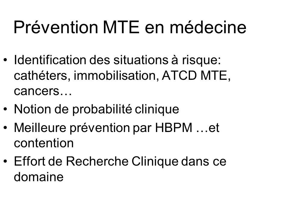 Prévention MTE en médecine Identification des situations à risque: cathéters, immobilisation, ATCD MTE, cancers… Notion de probabilité clinique Meilleure prévention par HBPM …et contention Effort de Recherche Clinique dans ce domaine