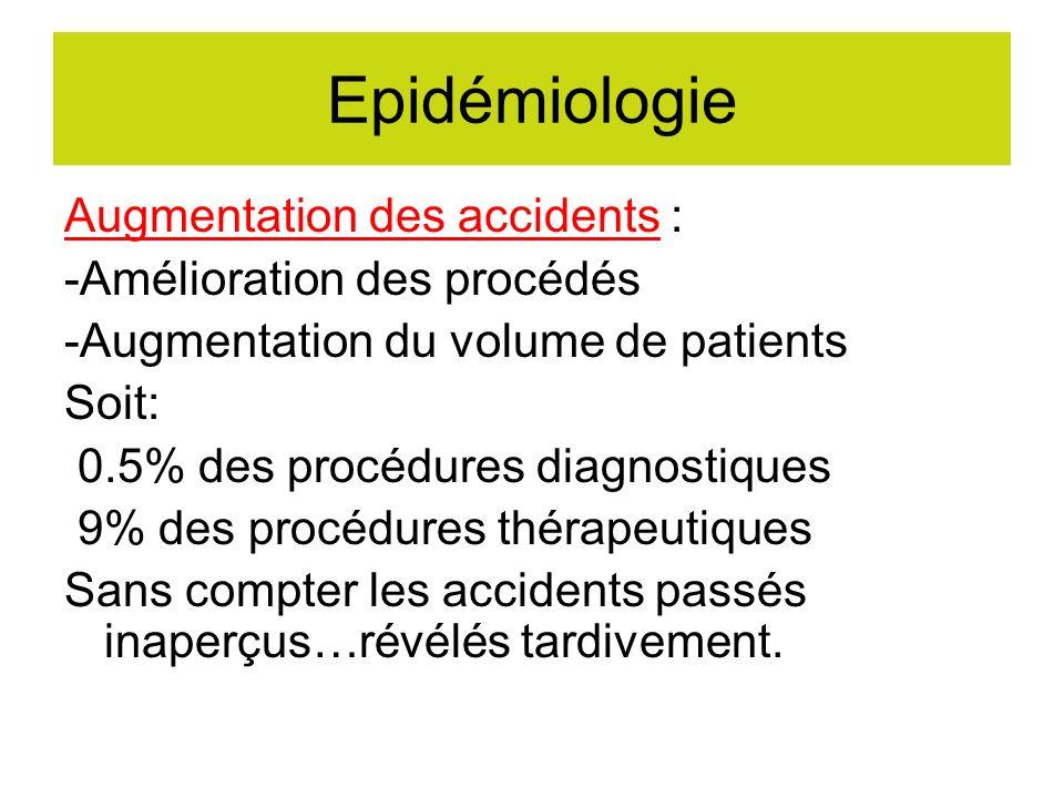 Epidémiologie Augmentation des accidents : -Amélioration des procédés -Augmentation du volume de patients Soit: 0.5% des procédures diagnostiques 9% d