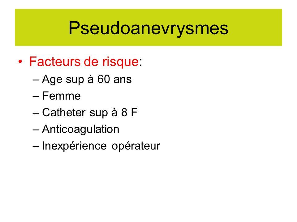Pseudoanevrysmes Facteurs de risque: –Age sup à 60 ans –Femme –Catheter sup à 8 F –Anticoagulation –Inexpérience opérateur