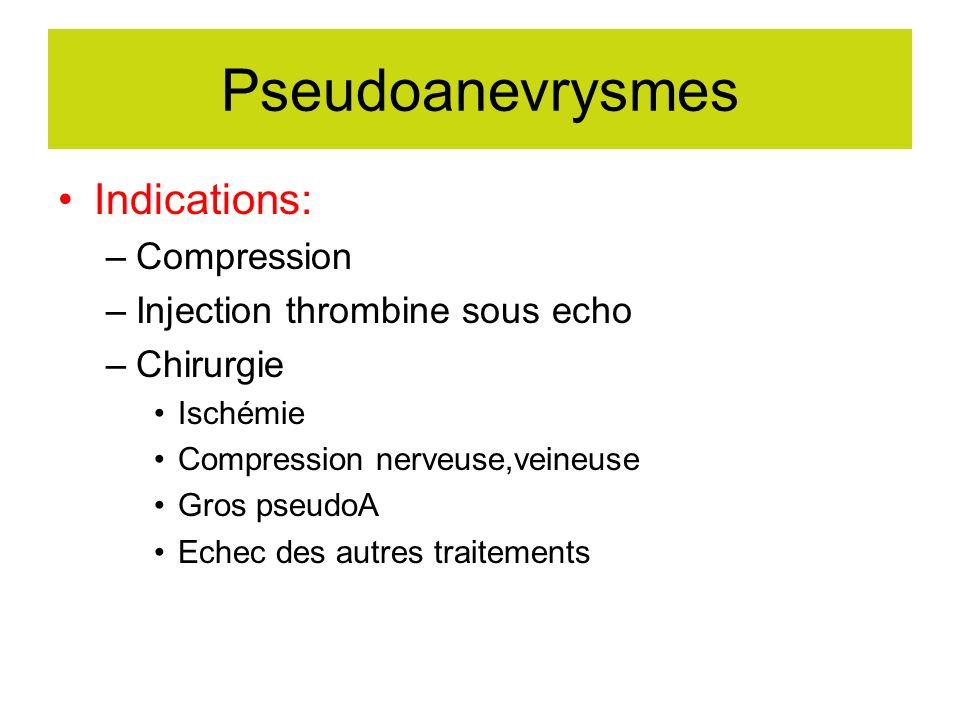 Pseudoanevrysmes Indications: –Compression –Injection thrombine sous echo –Chirurgie Ischémie Compression nerveuse,veineuse Gros pseudoA Echec des aut