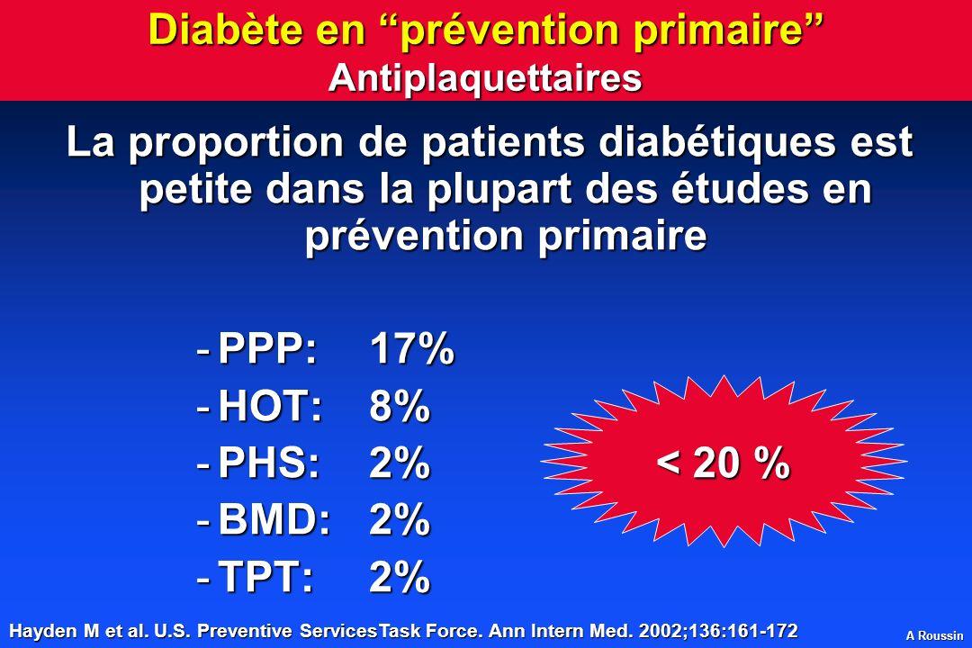 A Roussin Diabète en prévention primaire Antiplaquettaires La proportion de patients diabétiques est petite dans la plupart des études en prévention p