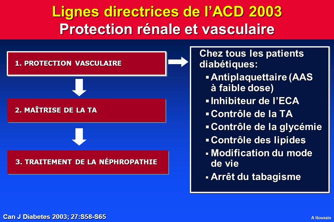 A Roussin Lignes directrices de lACD 2003 Protection rénale et vasculaire Chez tous les patients diabétiques: Antiplaquettaire (AAS à faible dose) Ant