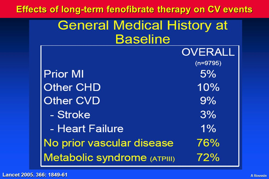 A Roussin Effects of long-term fenofibrate therapy on CV events Lancet 2005. 366: 1849-61