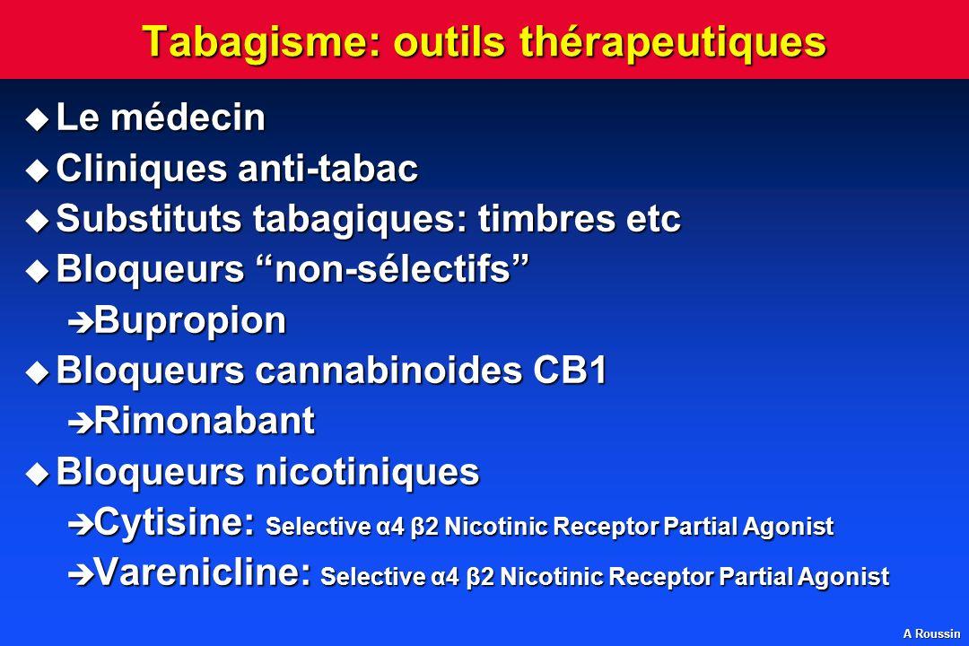 A Roussin Tabagisme: outils thérapeutiques u Le médecin u Cliniques anti-tabac u Substituts tabagiques: timbres etc u Bloqueurs non-sélectifs è Buprop