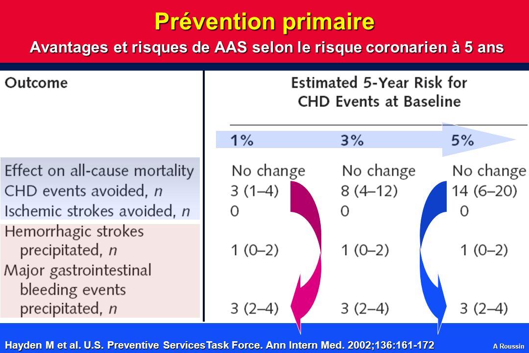 A Roussin CCS position statement 2006 Treatment of dyslipidemia and prevention of CVD Adapté de: Can J Cardiol 2006; 22 (11): 913-927 Niveau de risque Risque MCAS en 10 ans Recommendations But du traitementObjectifaccessoire LDL-Cmmol/LCT/HDLBaisse de LDL-C Apo B Élevé 20 % 20 % ou ASO ou Diabète Cible primaire < 2.0 Cible secondaire < 4.0 > 50% < 0.85 Modéré 10 - 19% Traiter si 3.5 3.5 Traiter si 5.0 5.0 > 40% < 1.05 Bas < 10% Traiter si 5.0 5.0 Traiter si 6.0 6.0 < 1.2