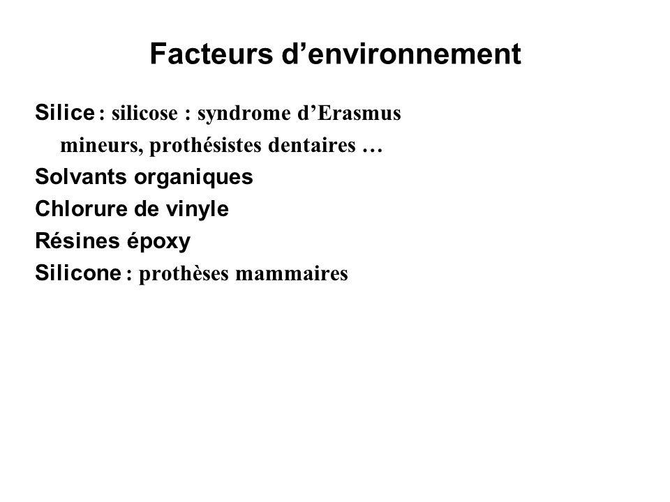 Facteurs denvironnement Silice : silicose : syndrome dErasmus mineurs, prothésistes dentaires … Solvants organiques Chlorure de vinyle Résines époxy S