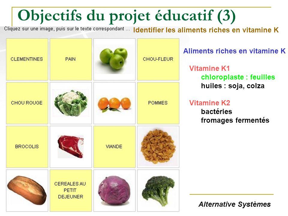 Objectifs du projet éducatif (3) Aliments riches en vitamine K Vitamine K1 chloroplaste : feuilles huiles : soja, colza Vitamine K2 bactéries fromages