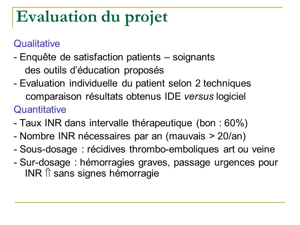 Evaluation du projet Qualitative - Enquête de satisfaction patients – soignants des outils déducation proposés - Evaluation individuelle du patient se