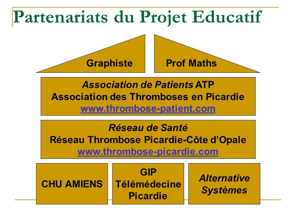 Partenariats du Projet Educatif Association de Patients ATP Association des Thromboses en Picardie www.thrombose-patient.com Réseau de Santé Réseau Th