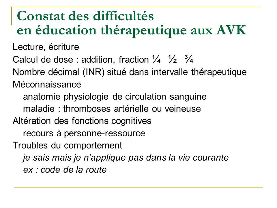 Constat des difficultés en éducation thérapeutique aux AVK Lecture, écriture Calcul de dose : addition, fraction ¼½¾ Nombre décimal (INR) situé dans i