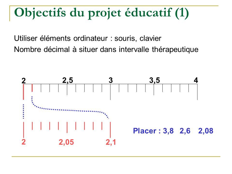 Objectifs du projet éducatif (1) Utiliser éléments ordinateur : souris, clavier Nombre décimal à situer dans intervalle thérapeutique 2 2,533,54 2 2,0